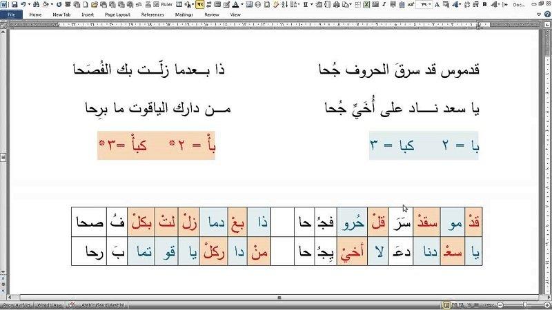 Photo of أنواع الكتابة الإملائية.. (2) الكتابة العروضية